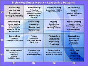 Readiness-Matrix